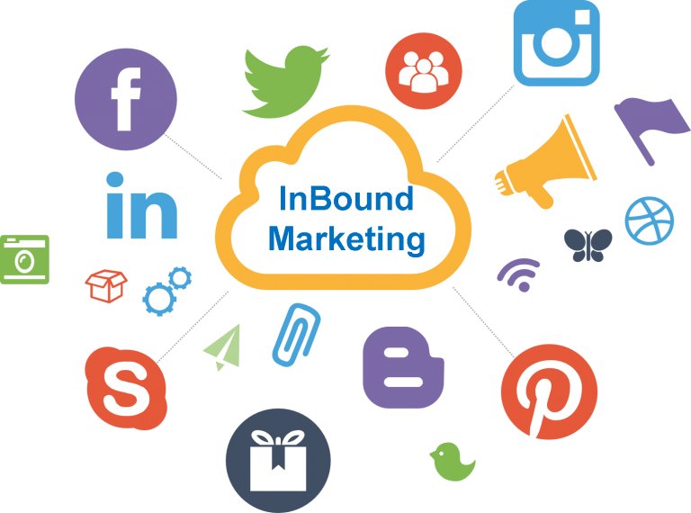 Marketing Digital iBlueMarketing
