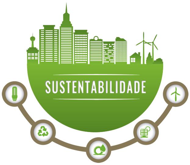 iBlueMarketing sustentabilidade
